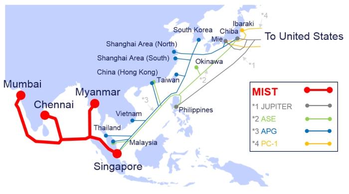 Mist cable diagram