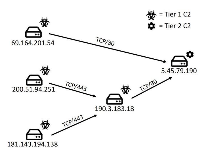 A technical diagram
